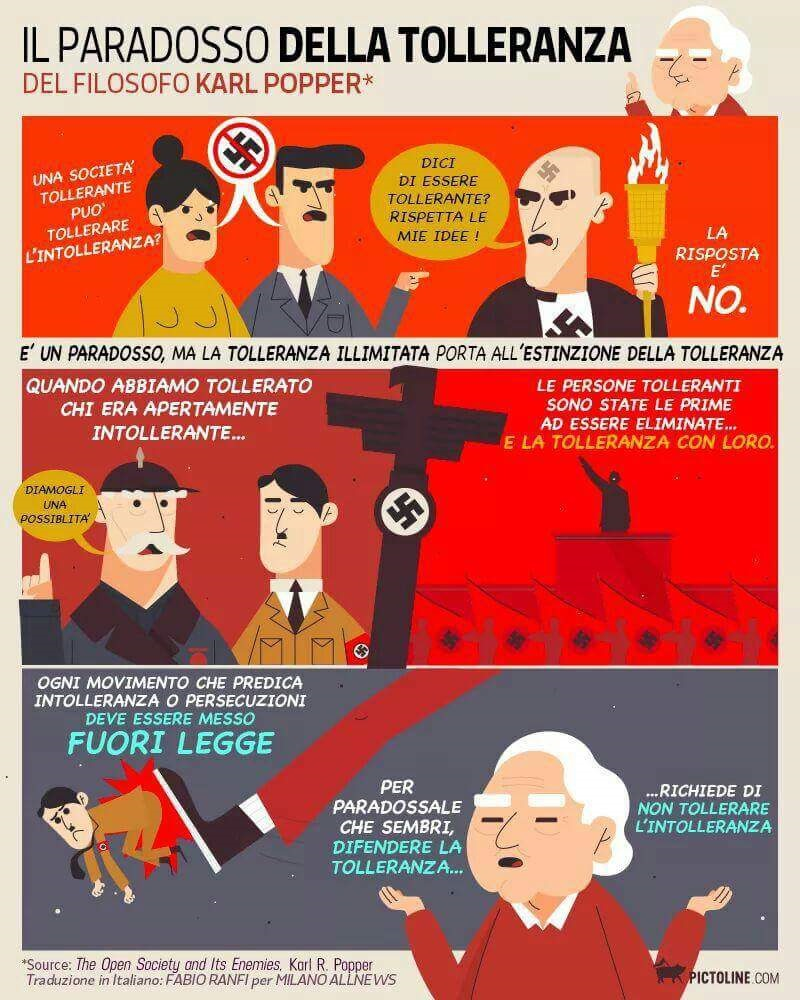 Paradosso della tolleranza